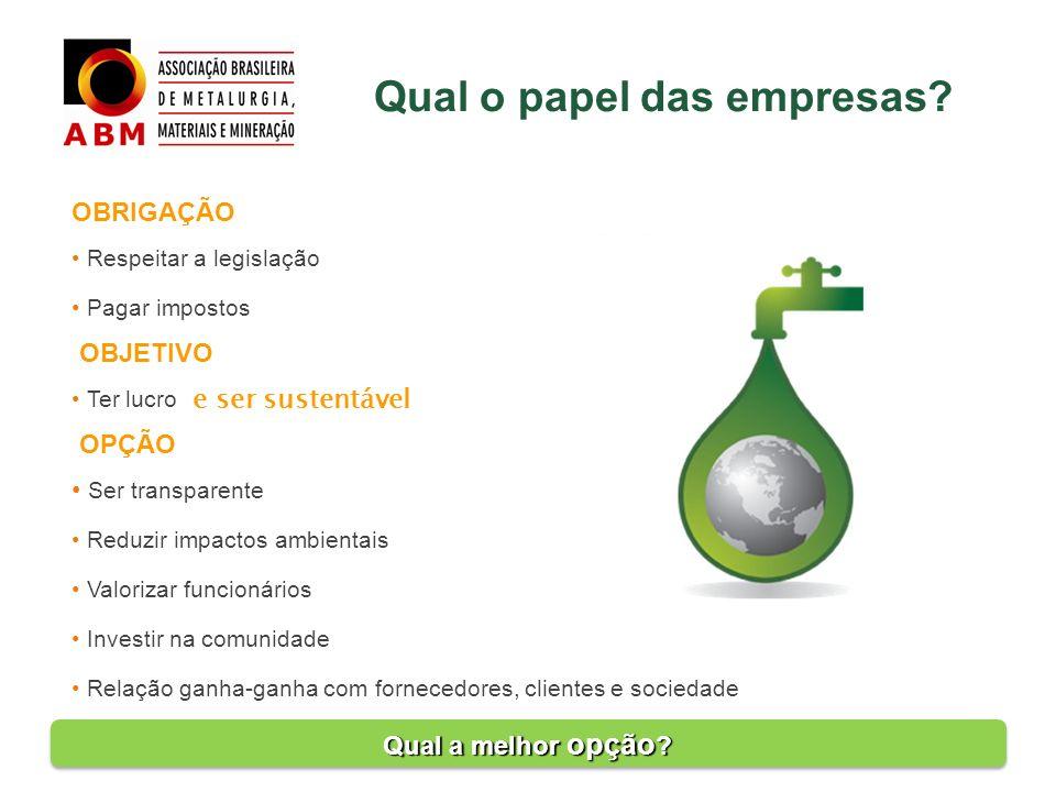 OBRIGAÇÃO Respeitar a legislação Pagar impostos OBJETIVO Ter lucro OPÇÃO Ser transparente Reduzir impactos ambientais Valorizar funcionários Investir