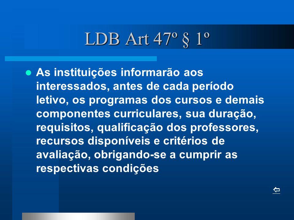 LDB Art 47º § 1º As instituições informarão aos interessados, antes de cada período letivo, os programas dos cursos e demais componentes curriculares, sua duração, requisitos, qualificação dos professores, recursos disponíveis e critérios de avaliação, obrigando-se a cumprir as respectivas condições