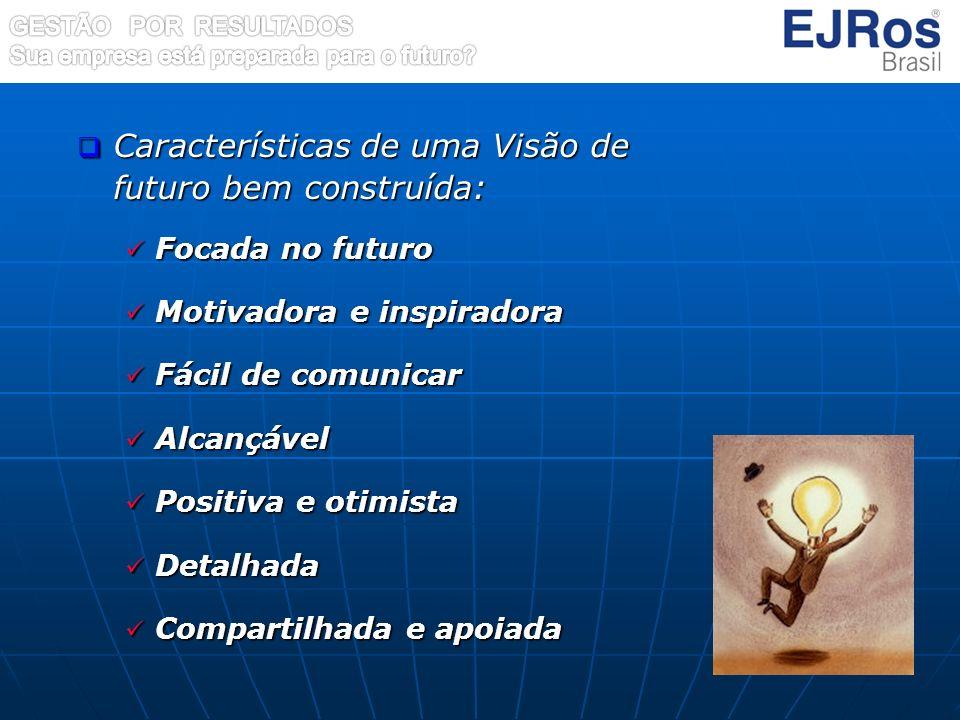Características de uma Visão de futuro bem construída: Características de uma Visão de futuro bem construída: Focada no futuro Focada no futuro Motiva