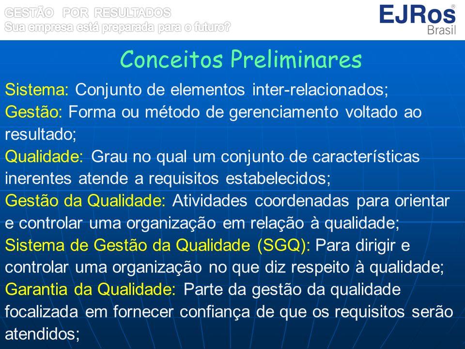 Conceitos Preliminares Sistema: Conjunto de elementos inter-relacionados; Gestão: Forma ou método de gerenciamento voltado ao resultado; Qualidade: Gr