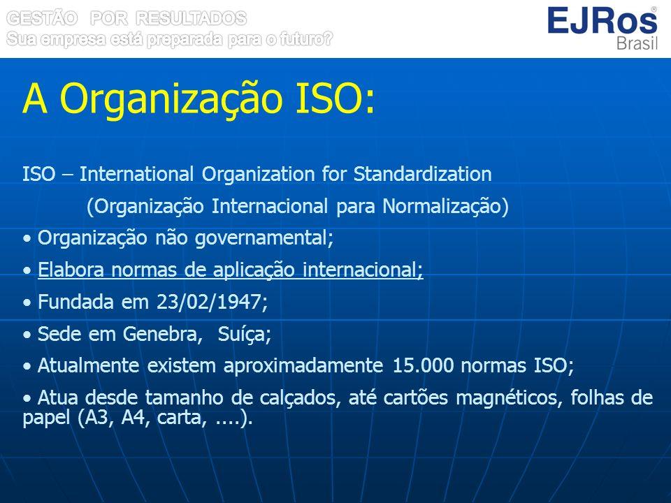 A Organização ISO: ISO – International Organization for Standardization (Organização Internacional para Normalização) Organização não governamental; E