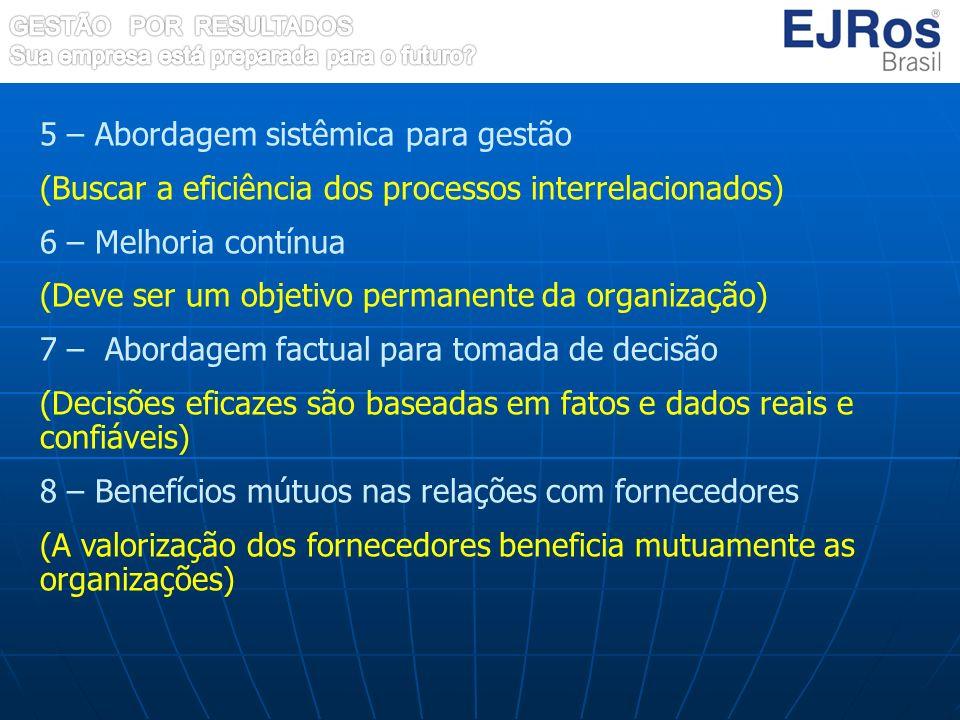 5 – Abordagem sistêmica para gestão (Buscar a eficiência dos processos interrelacionados) 6 – Melhoria contínua (Deve ser um objetivo permanente da or