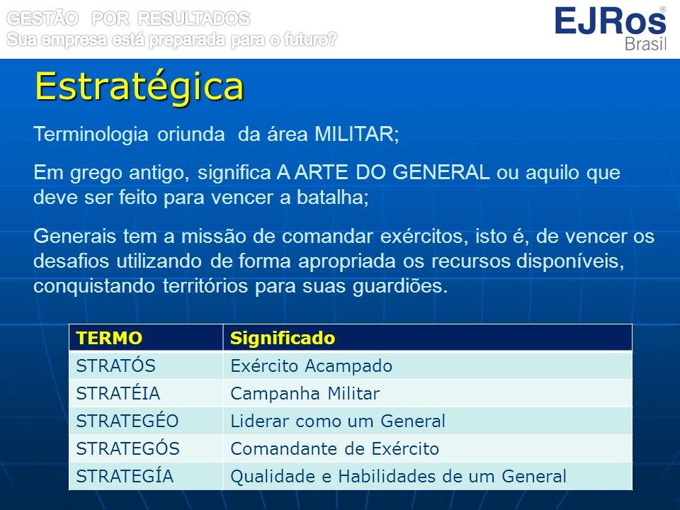 Estratégica Terminologia oriunda da área MILITAR; Em grego antigo, significa A ARTE DO GENERAL ou aquilo que deve ser feito para vencer a batalha; Gen