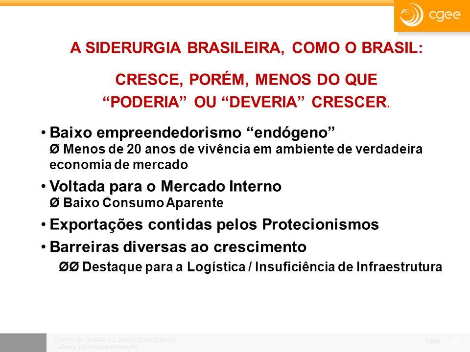 Centro de Gestão e Estudos Estratégicos Ciência, Tecnologia e Inovação Slide 15 O setor siderúrgico brasileiro, de capacidade de produção de 45 Mt/ano de aço e planejamento de expansão até 70Mt/ ano em 2015, ocupa lugar de destaque no mundo.