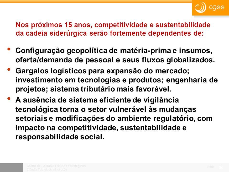 Centro de Gestão e Estudos Estratégicos Ciência, Tecnologia e Inovação Slide 19 IF ISOTRÓPICO BAKE HARDENABLE TRIP DUAL PHASE HSLA MARTENSÍTICO Aços para indústria automotiva