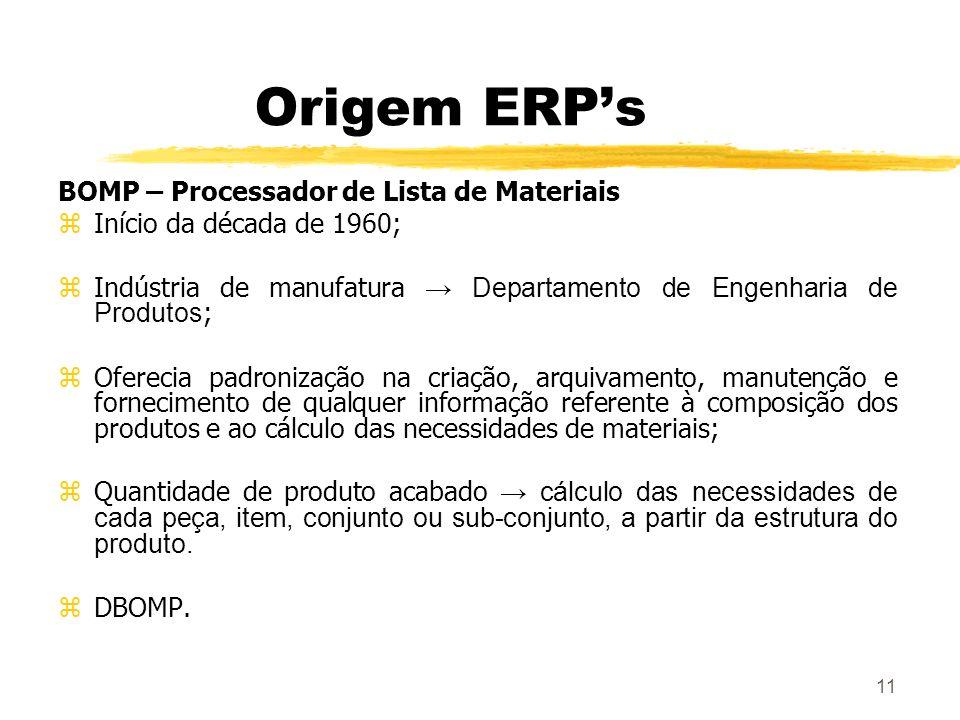 11 Origem ERPs BOMP – Processador de Lista de Materiais zInício da década de 1960; Indústria de manufatura Departamento de Engenharia de Produtos ; zO