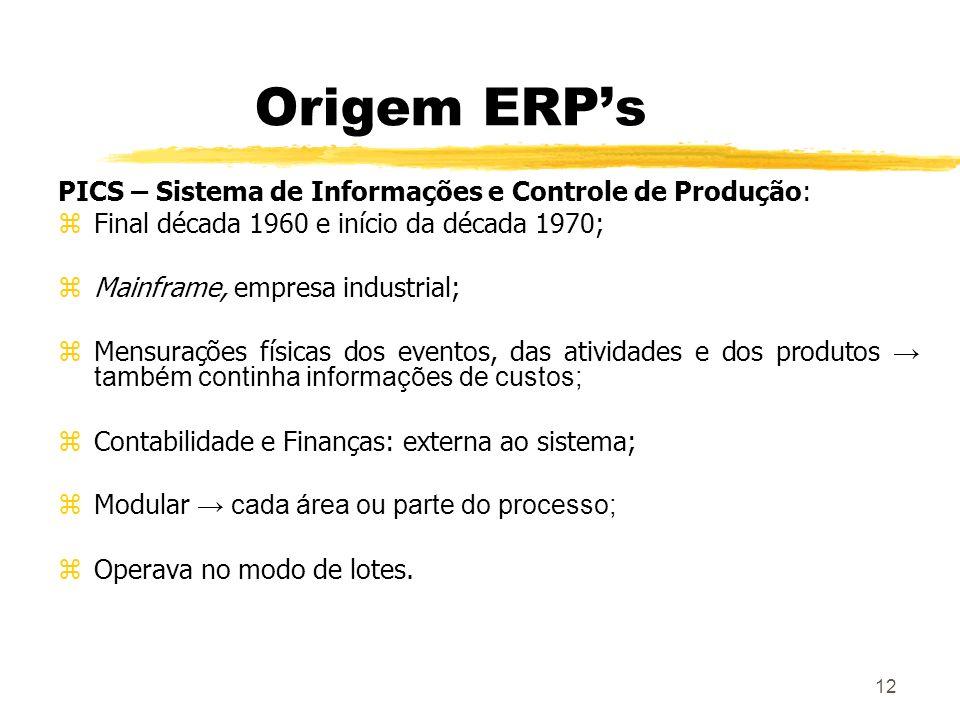 12 Origem ERPs PICS – Sistema de Informações e Controle de Produção: zFinal década 1960 e início da década 1970; zMainframe, empresa industrial; Mensu