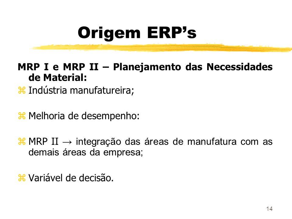 14 Origem ERPs MRP I e MRP II – Planejamento das Necessidades de Material: zIndústria manufatureira; zMelhoria de desempenho: MRP II integração das ár