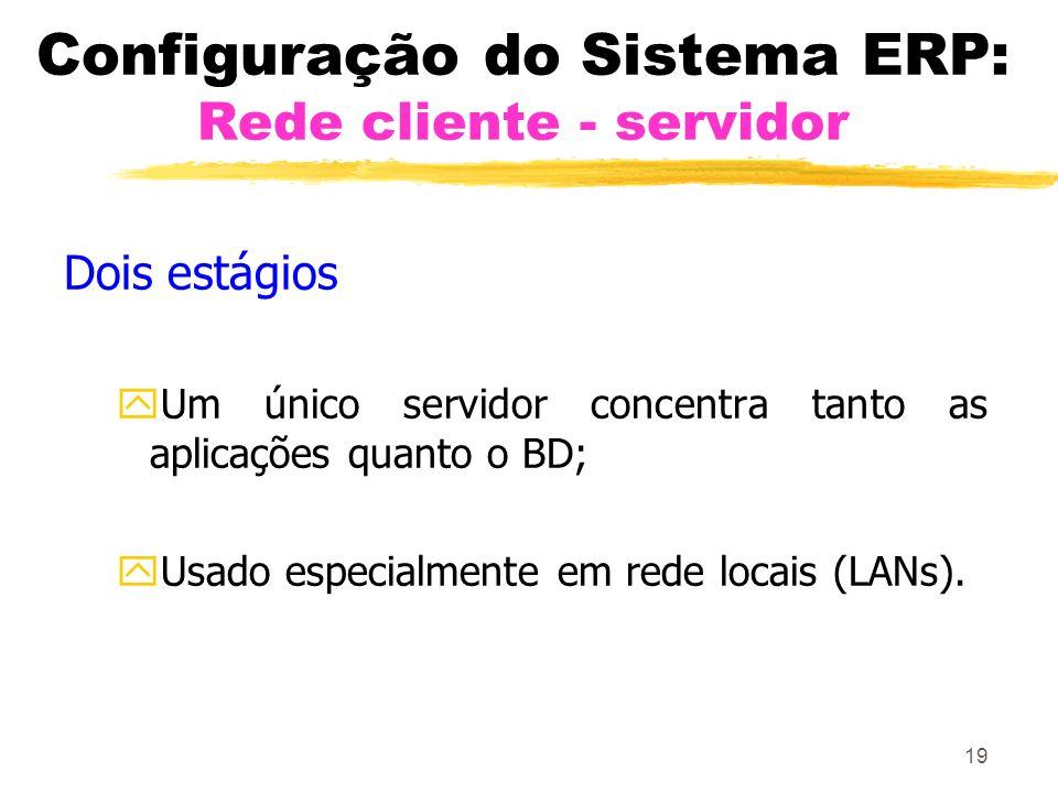 19 Configuração do Sistema ERP: Rede cliente - servidor Dois estágios yUm único servidor concentra tanto as aplicações quanto o BD; yUsado especialmen