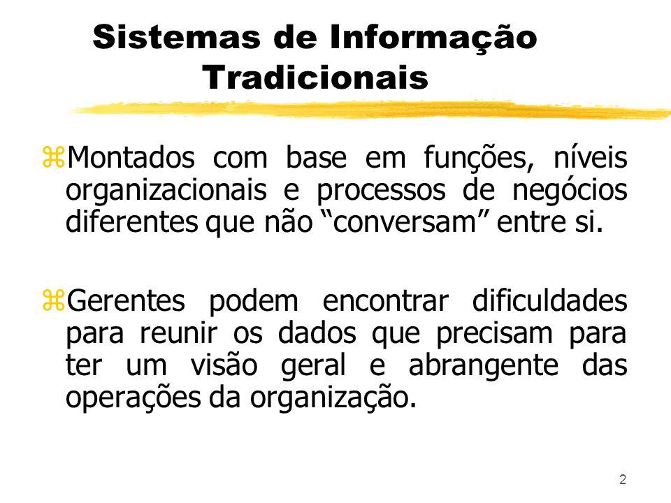 2 Sistemas de Informação Tradicionais zMontados com base em funções, níveis organizacionais e processos de negócios diferentes que não conversam entre