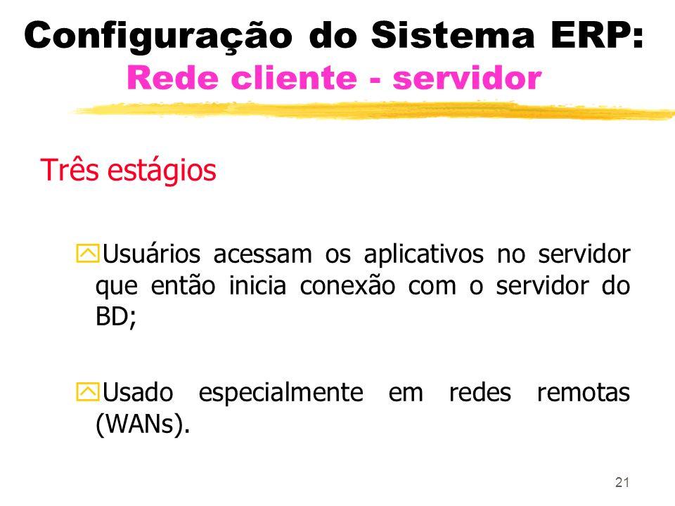 21 Configuração do Sistema ERP: Rede cliente - servidor Três estágios yUsuários acessam os aplicativos no servidor que então inicia conexão com o serv