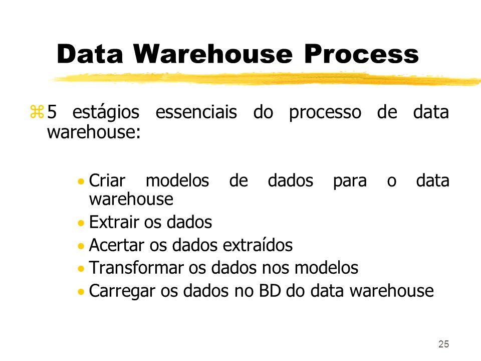 25 Data Warehouse Process z5 estágios essenciais do processo de data warehouse: Criar modelos de dados para o data warehouse Extrair os dados Acertar