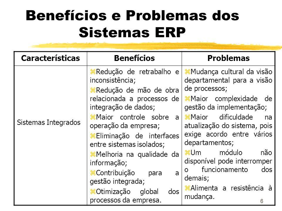 6 Benefícios e Problemas dos Sistemas ERP CaracterísticasBenefíciosProblemas Sistemas Integrados zRedução de retrabalho e inconsistência; zRedução de