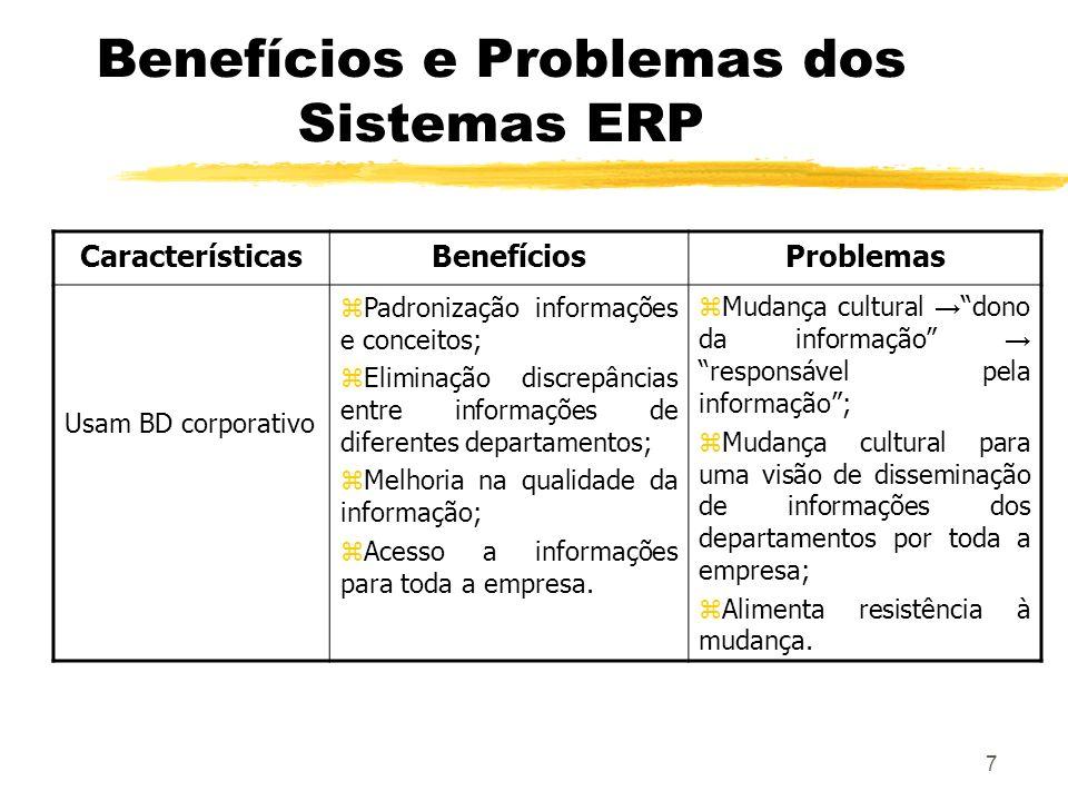 7 Benefícios e Problemas dos Sistemas ERP CaracterísticasBenefíciosProblemas Usam BD corporativo zPadronização informações e conceitos; zEliminação di