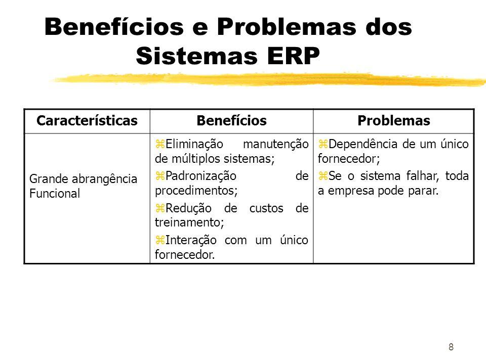 8 Benefícios e Problemas dos Sistemas ERP CaracterísticasBenefíciosProblemas Grande abrangência Funcional zEliminação manutenção de múltiplos sistemas