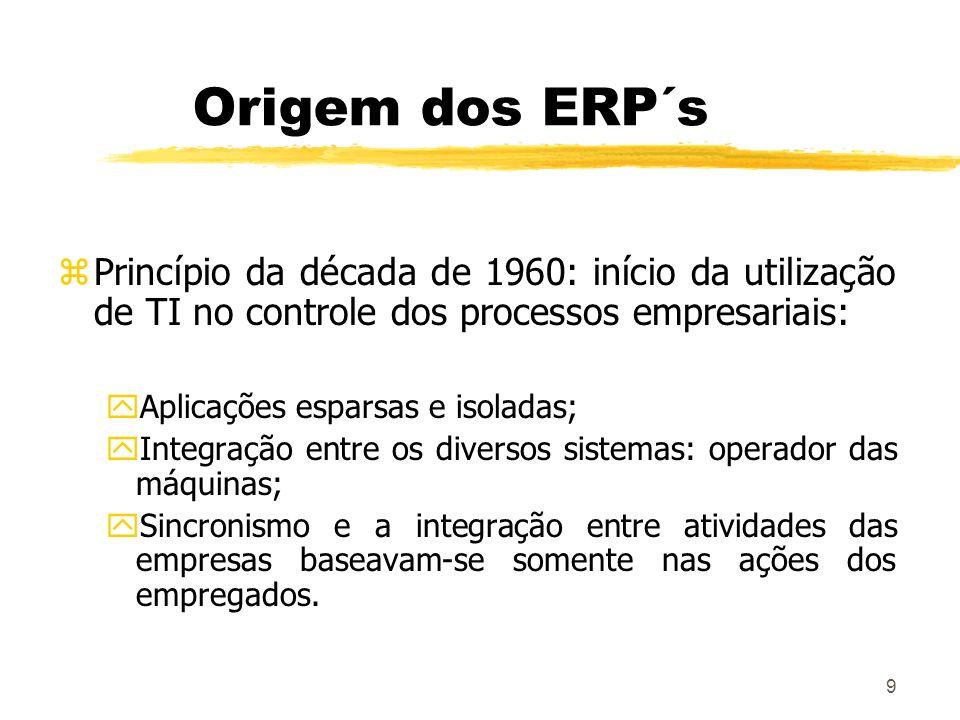 9 Origem dos ERP´s zPrincípio da década de 1960: início da utilização de TI no controle dos processos empresariais: yAplicações esparsas e isoladas; y