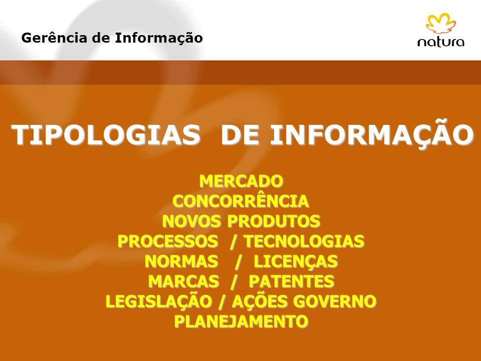 TIPOLOGIAS DE INFORMAÇÃO MERCADOCONCORRÊNCIA NOVOS PRODUTOS PROCESSOS / TECNOLOGIAS NORMAS / LICENÇAS MARCAS / PATENTES LEGISLAÇÃO / AÇÕES GOVERNO PLA