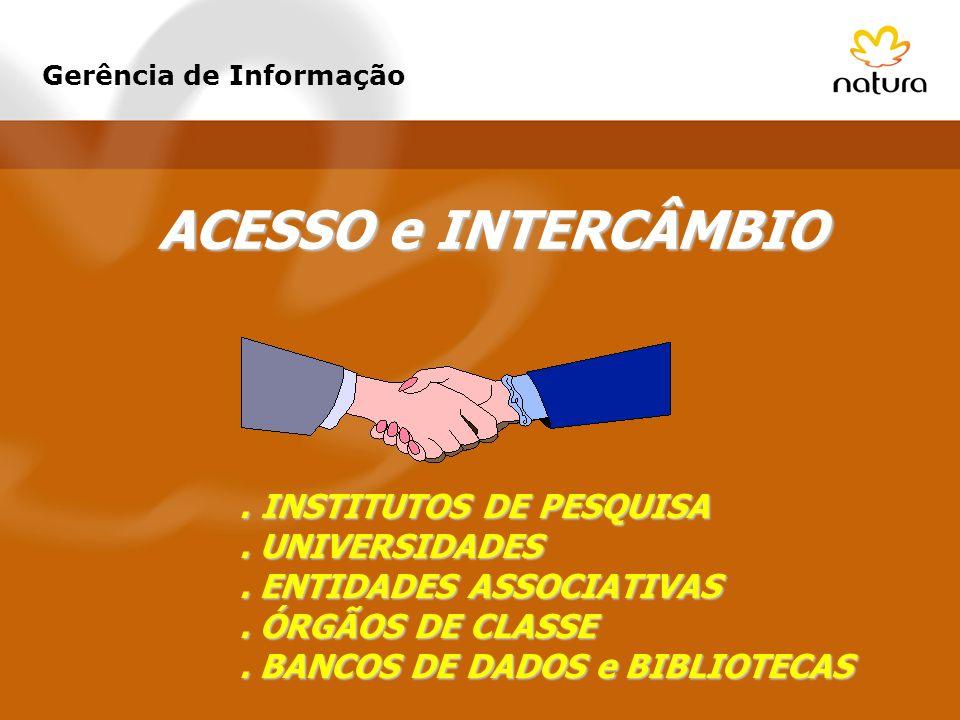 ACESSO e INTERCÂMBIO. INSTITUTOS DE PESQUISA. UNIVERSIDADES. ENTIDADES ASSOCIATIVAS. ÓRGÃOS DE CLASSE. BANCOS DE DADOS e BIBLIOTECAS Gerência de Infor