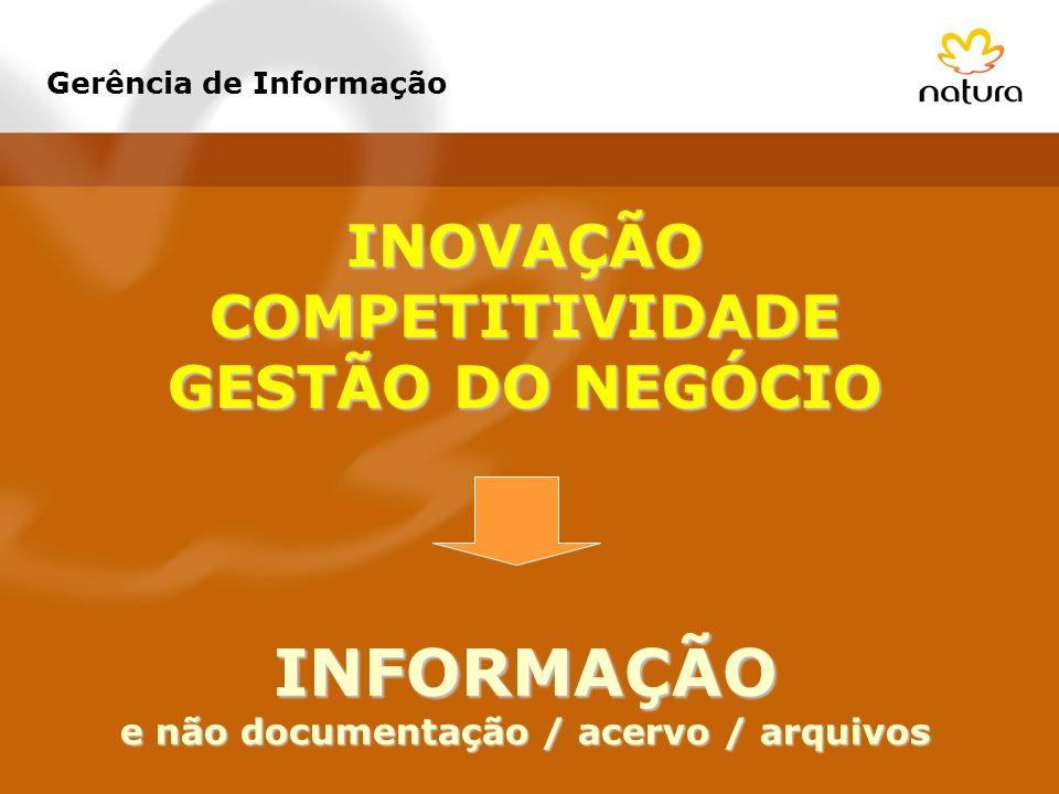 INOVAÇÃOCOMPETITIVIDADE GESTÃO DO NEGÓCIO INFORMAÇÃO e não documentação / acervo / arquivos Gerência de Informação