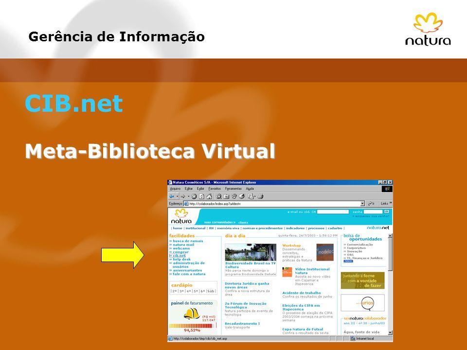 Gerência de Informação CIB.net Meta-Biblioteca Virtual