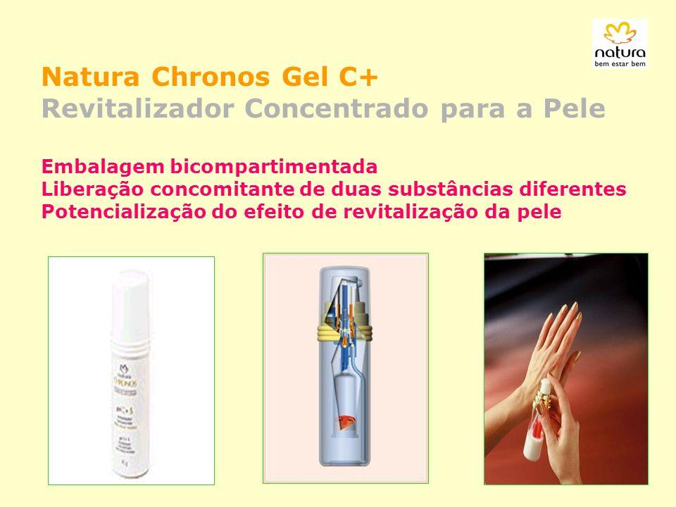 Natura Chronos Gel C+ Revitalizador Concentrado para a Pele Embalagem bicompartimentada Liberação concomitante de duas substâncias diferentes Potencia