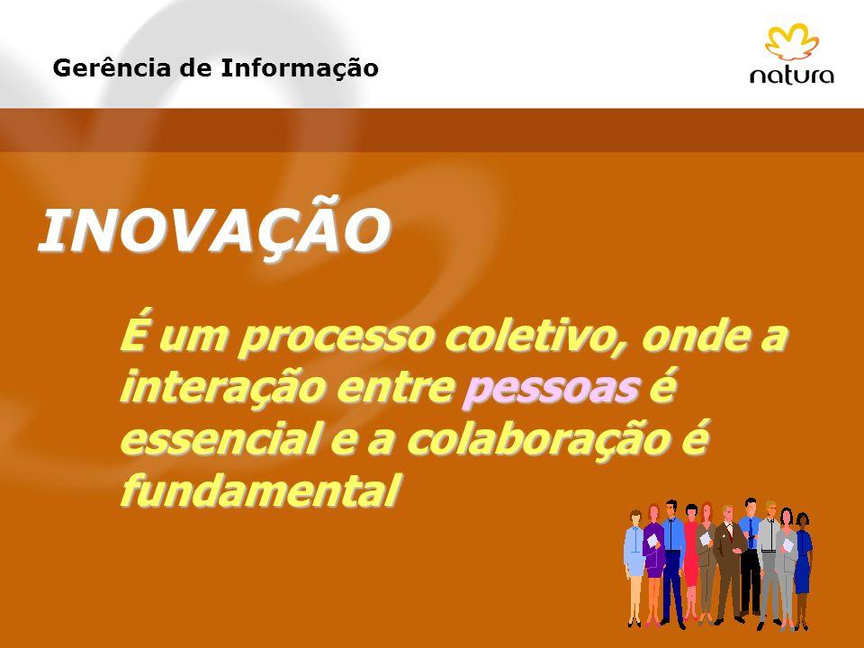 Gerência de Informação INOVAÇÃO É um processo coletivo, onde a interação entre pessoas é essencial e a colaboração é fundamental