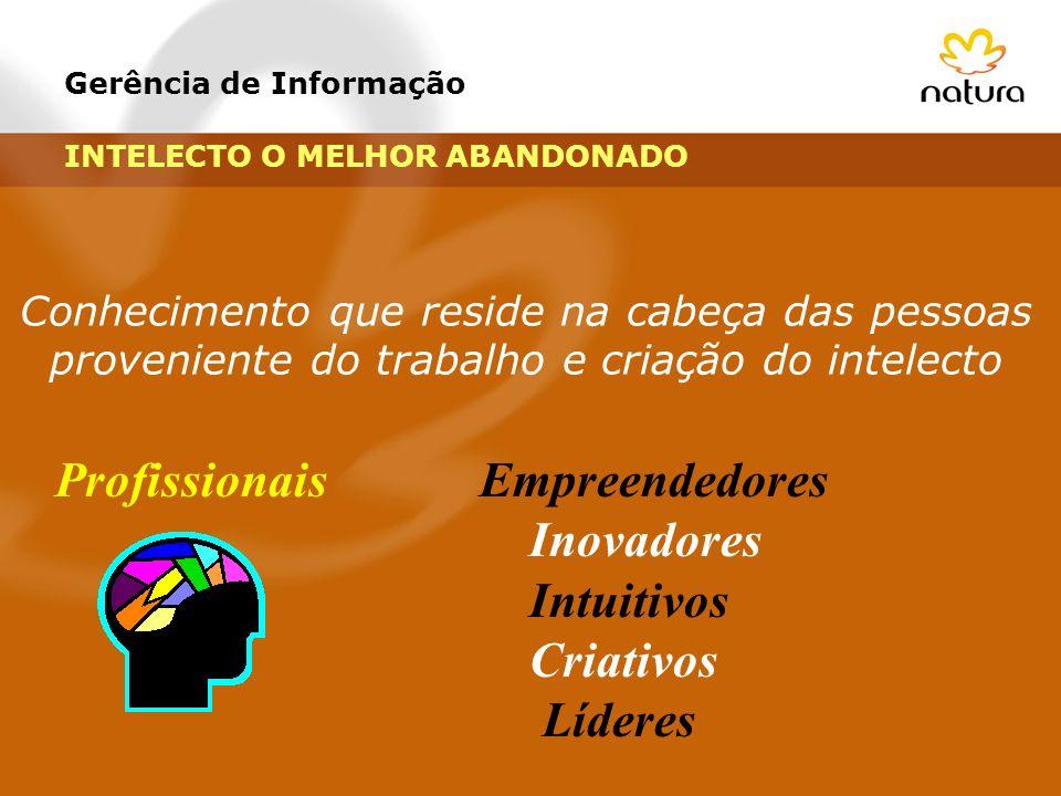 Gerência de Informação INTELECTO O MELHOR ABANDONADO Conhecimento que reside na cabeça das pessoas proveniente do trabalho e criação do intelecto Prof