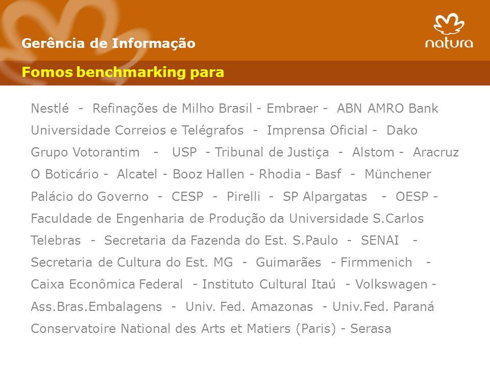 Gerência de Informação Nestlé - Refinações de Milho Brasil - Embraer - ABN AMRO Bank Universidade Correios e Telégrafos - Imprensa Oficial - Dako Grup