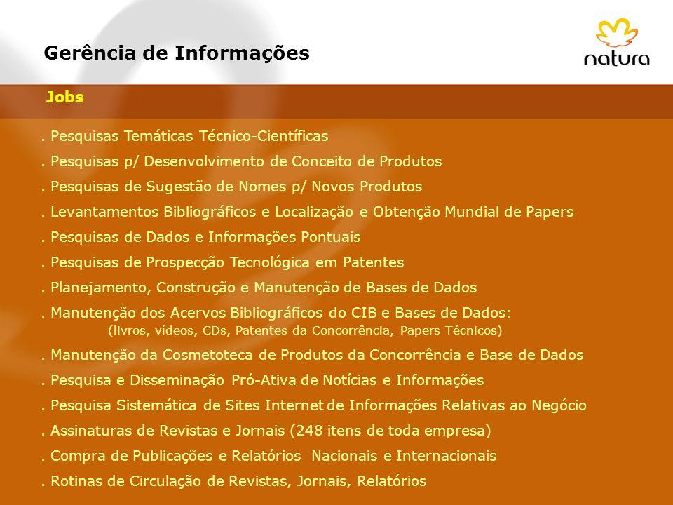 Gerência de Informações. Pesquisas Temáticas Técnico-Científicas. Pesquisas p/ Desenvolvimento de Conceito de Produtos. Pesquisas de Sugestão de Nomes