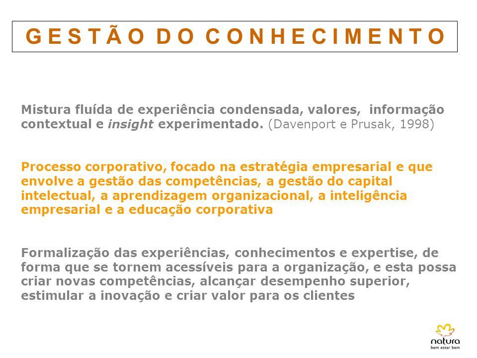 Mistura fluída de experiência condensada, valores, informação contextual e insight experimentado. (Davenport e Prusak, 1998) Processo corporativo, foc