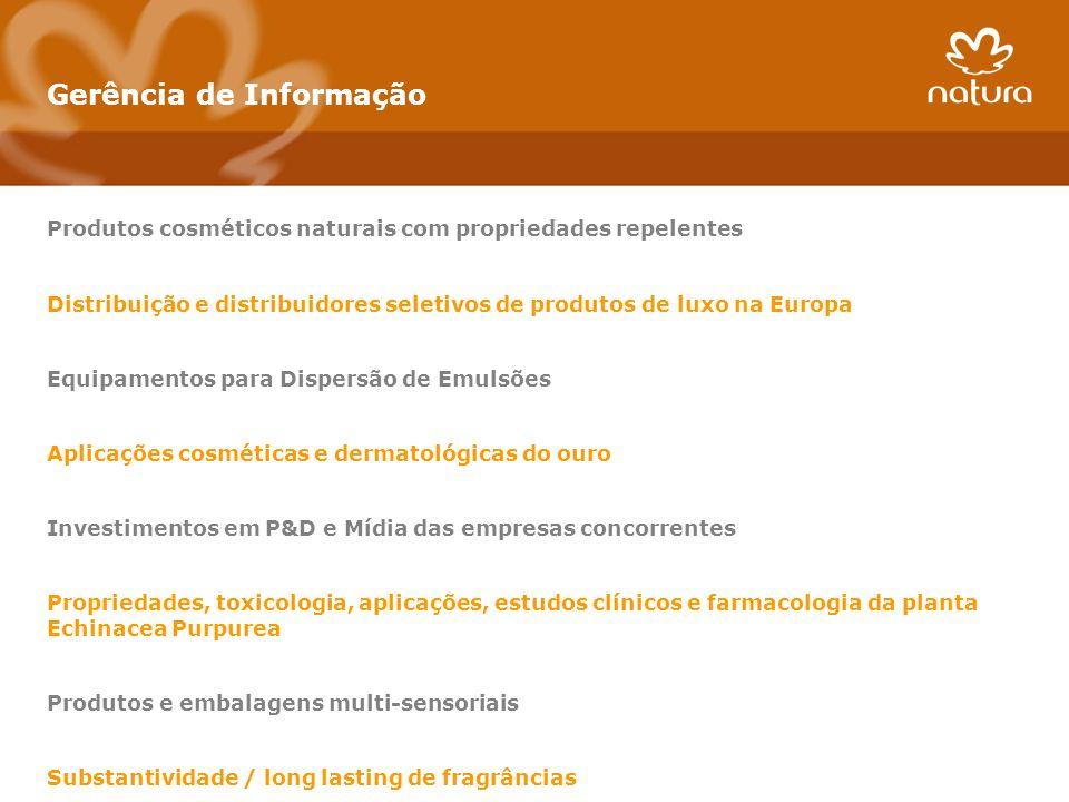 Gerência de Informação Produtos cosméticos naturais com propriedades repelentes Distribuição e distribuidores seletivos de produtos de luxo na Europa