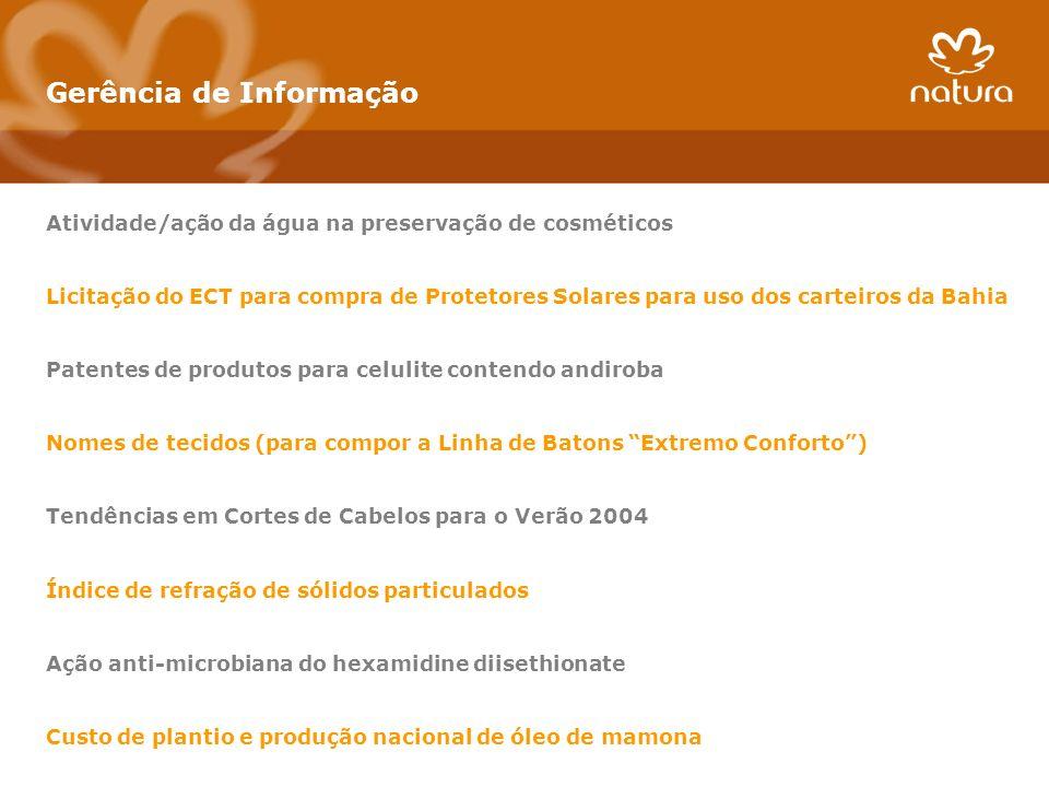 Gerência de Informação Atividade/ação da água na preservação de cosméticos Licitação do ECT para compra de Protetores Solares para uso dos carteiros d