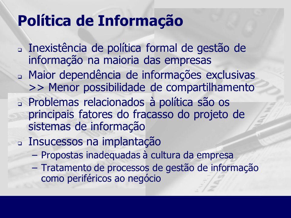 Política de Informação Inexistência de política formal de gestão de informação na maioria das empresas Maior dependência de informações exclusivas >>