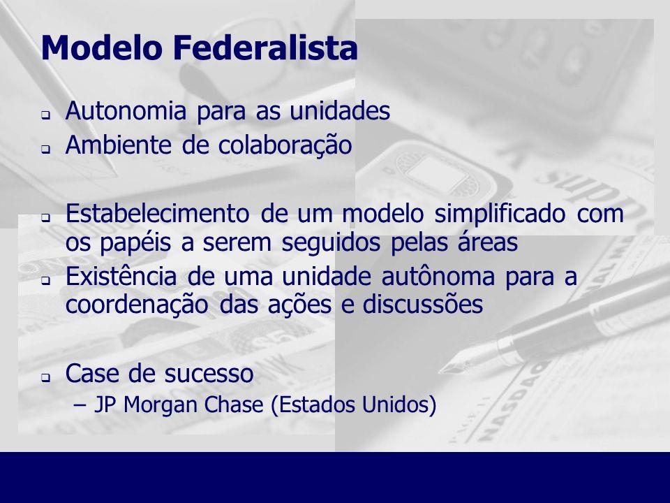 Modelo Federalista Autonomia para as unidades Ambiente de colaboração Estabelecimento de um modelo simplificado com os papéis a serem seguidos pelas á