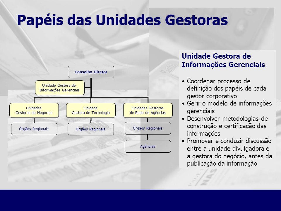 Unidades Gestoras de Negócios Alimentação de metadados de negócio ou base de conceitos Garantia de precisão e relevância das informações disponibiliza