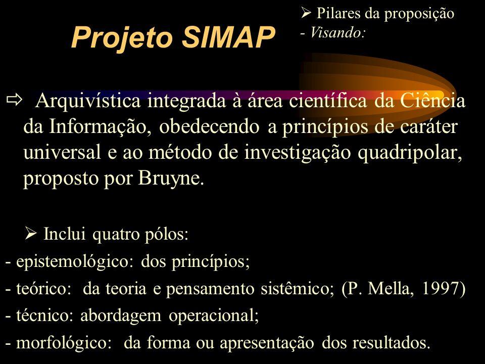 Projeto SIMAP Arquivística integrada à área científica da Ciência da Informação, obedecendo a princípios de caráter universal e ao método de investiga