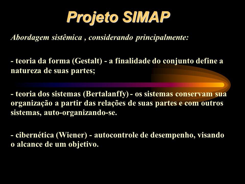 Projeto SIMAP Abordagem sistêmica, considerando principalmente: - teoria da forma (Gestalt) - a finalidade do conjunto define a natureza de suas parte