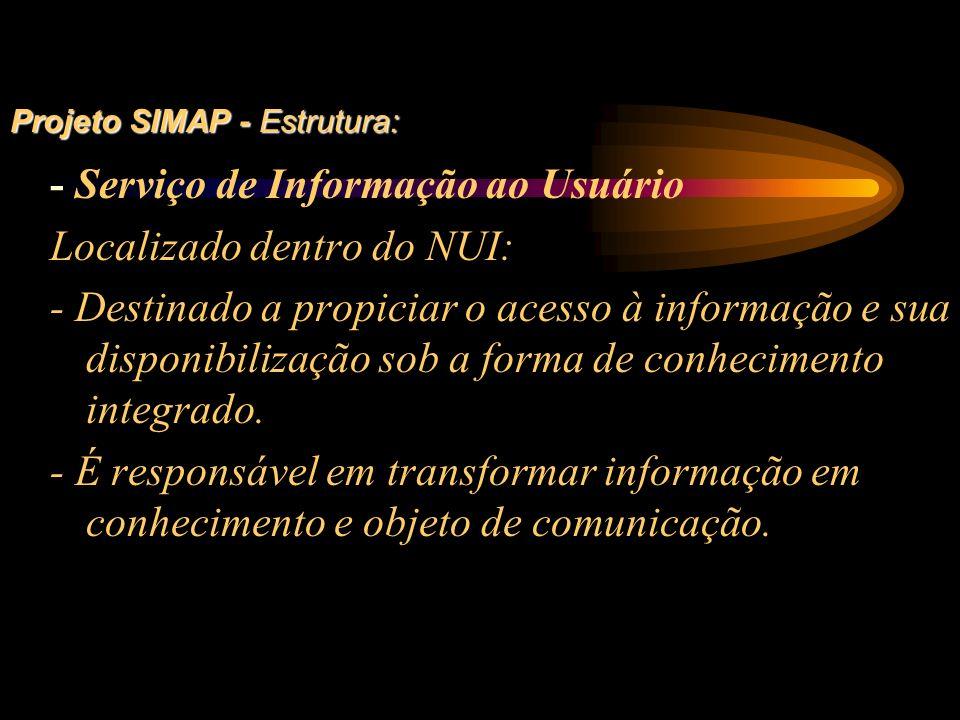 Projeto SIMAP - Estrutura: Projeto SIMAP - Estrutura: - Serviço de Informação ao Usuário Localizado dentro do NUI: - Destinado a propiciar o acesso à
