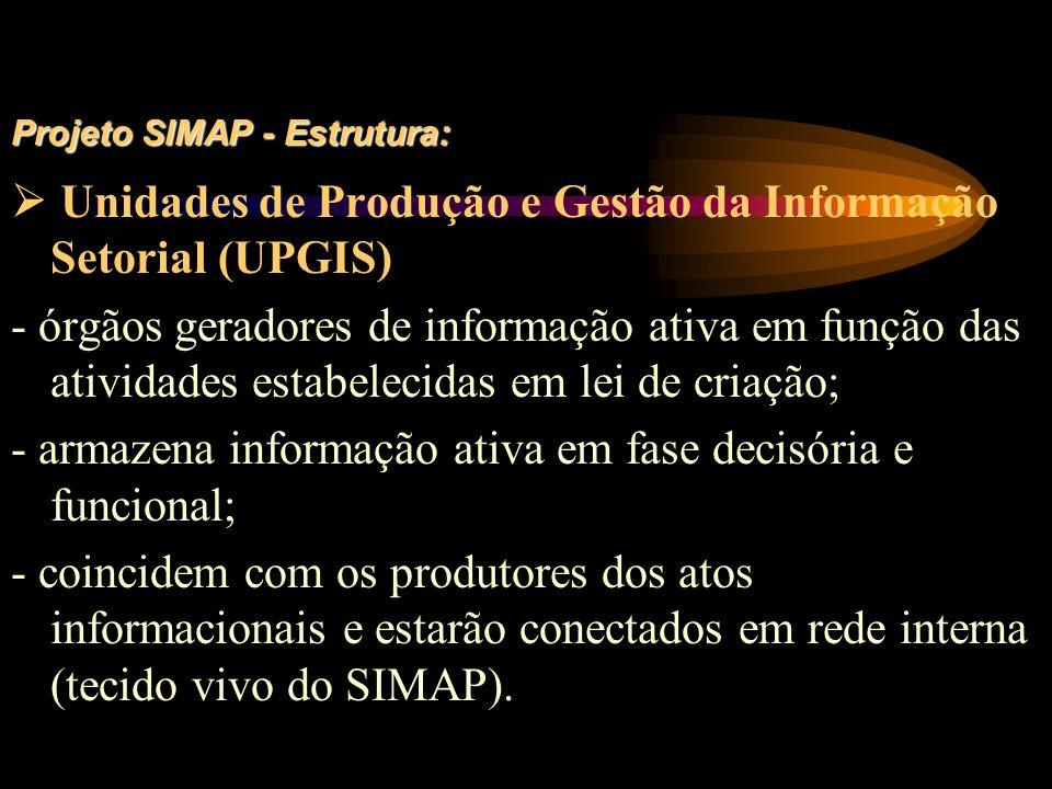 Projeto SIMAP - Estrutura: Unidades de Produção e Gestão da Informação Setorial (UPGIS) - órgãos geradores de informação ativa em função das atividade