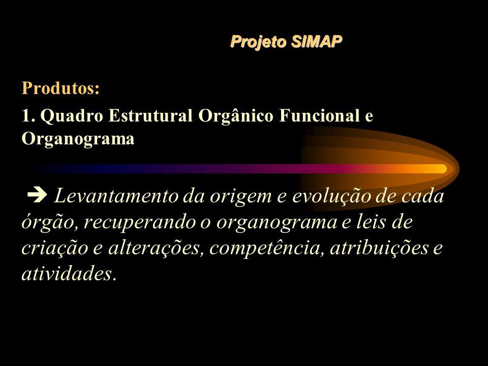 Projeto SIMAP Produtos: 1. Quadro Estrutural Orgânico Funcional e Organograma Levantamento da origem e evolução de cada órgão, recuperando o organogra