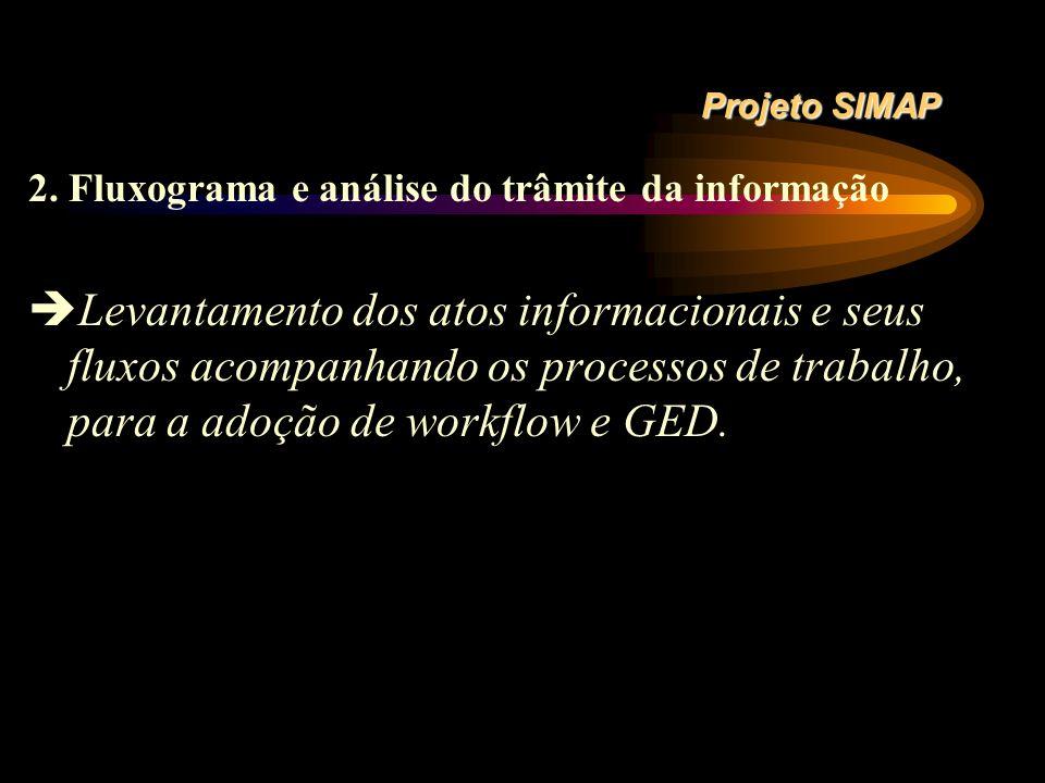 Projeto SIMAP 2. Fluxograma e análise do trâmite da informação Levantamento dos atos informacionais e seus fluxos acompanhando os processos de trabalh