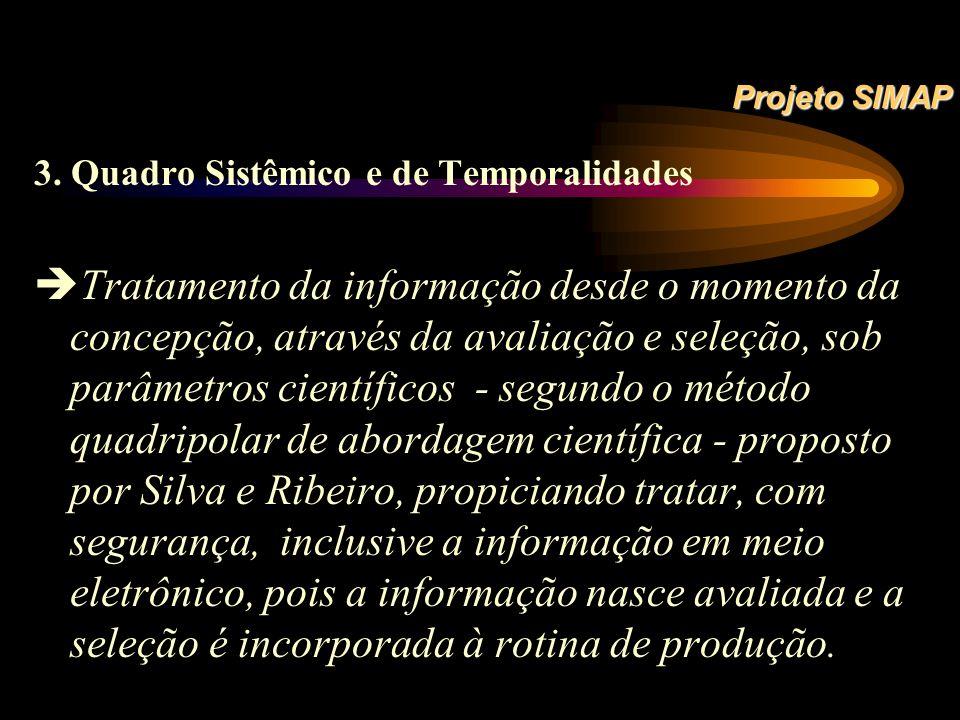 Projeto SIMAP 3. Quadro Sistêmico e de Temporalidades Tratamento da informação desde o momento da concepção, através da avaliação e seleção, sob parâm
