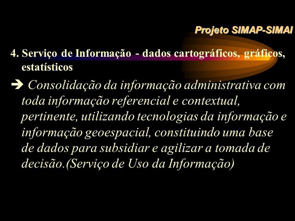 Projeto SIMAP-SIMAI 4. Serviço de Informação - dados cartográficos, gráficos, estatísticos Consolidação da informação administrativa com toda informaç
