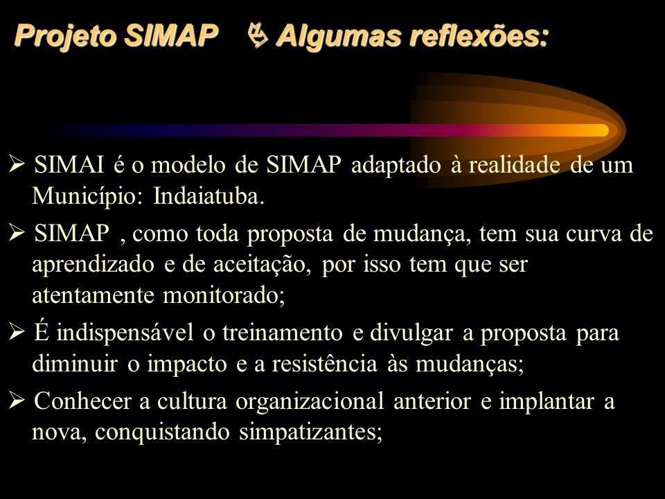 Projeto SIMAP Algumas reflexões: Projeto SIMAP Algumas reflexões: SIMAI é o modelo de SIMAP adaptado à realidade de um Município: Indaiatuba. SIMAP, c