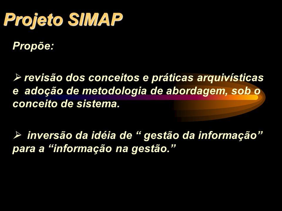 Projeto SIMAP Propõe: revisão dos conceitos e práticas arquivísticas e adoção de metodologia de abordagem, sob o conceito de sistema. inversão da idéi