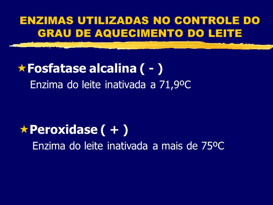 ANÁLISE FISICO-QUÍMICAS «Exames de Rotinas «Visual «Alizarol «Acidez «Densidade / Temperatura «Gordura «Extrato Seco Total / Extrato Seco Desengordura