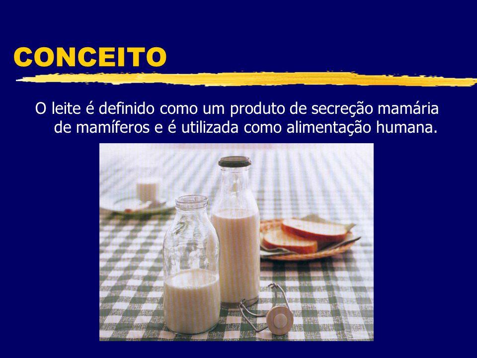 DESENVOLVIMENTO A qualidade do leite e seus derivados pode ser evidenciado por meio de determinações físico-químicas, provas de higiene, reações color