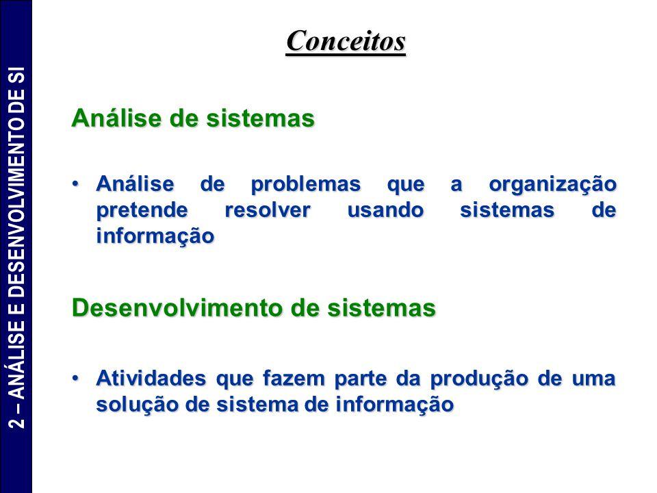 Análise de sistemas Análise de problemas que a organização pretende resolver usando sistemas de informaçãoAnálise de problemas que a organização prete