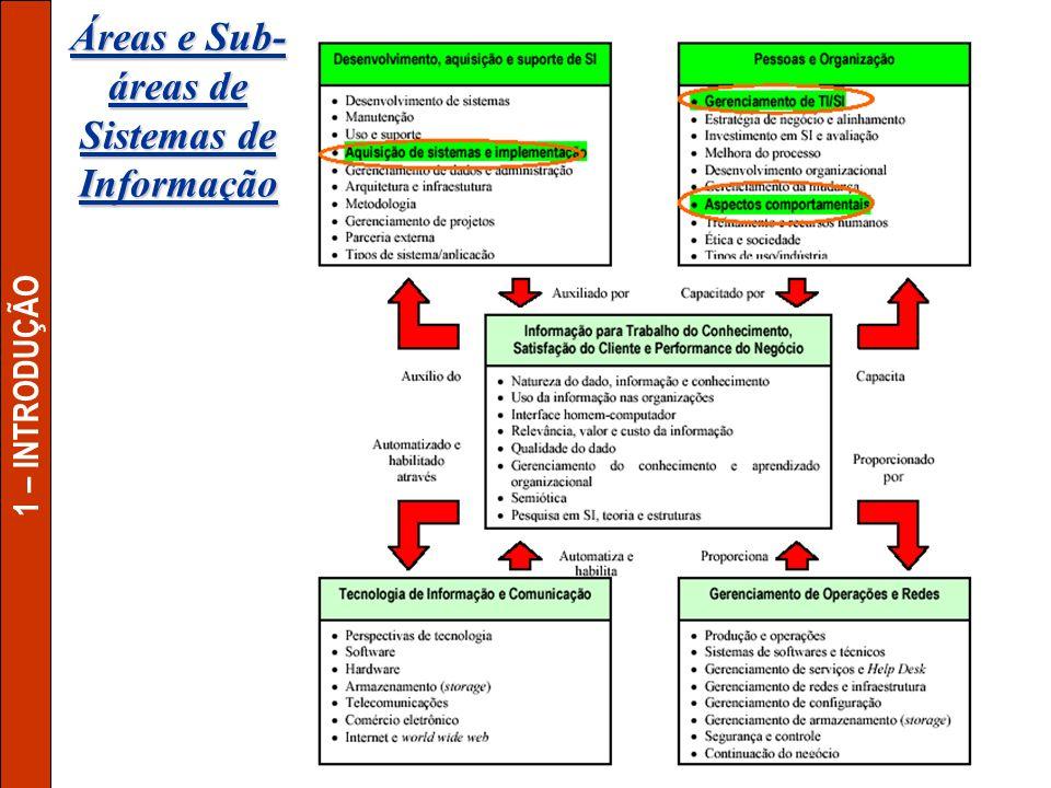 Áreas e Sub- áreas de Sistemas de Informação 1 – INTRODUÇÃO