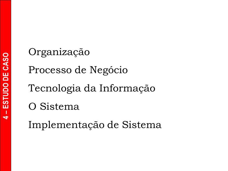 4 – ESTUDO DE CASO Organização Processo de Negócio Tecnologia da Informação O Sistema Implementação de Sistema